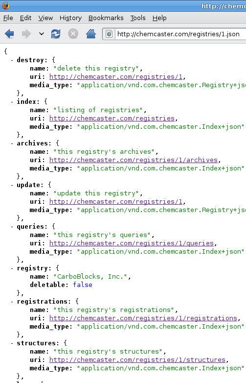 Rest Tip Use Jsonview For In Browser Json Syntax Highlighting